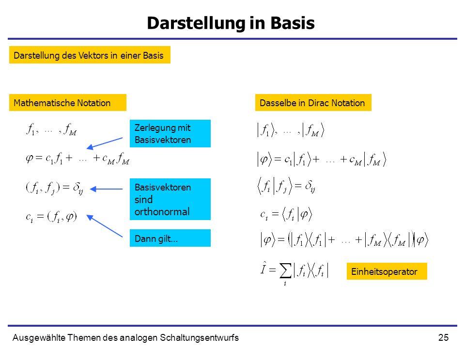 25Ausgewählte Themen des analogen Schaltungsentwurfs Darstellung in Basis Darstellung des Vektors in einer Basis Mathematische NotationDasselbe in Dir
