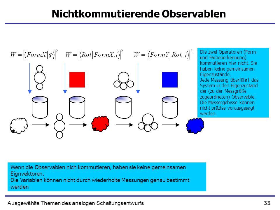 33Ausgewählte Themen des analogen Schaltungsentwurfs Nichtkommutierende Observablen Wenn die Observablen nich kommutieren, haben sie keine gemeinsamen