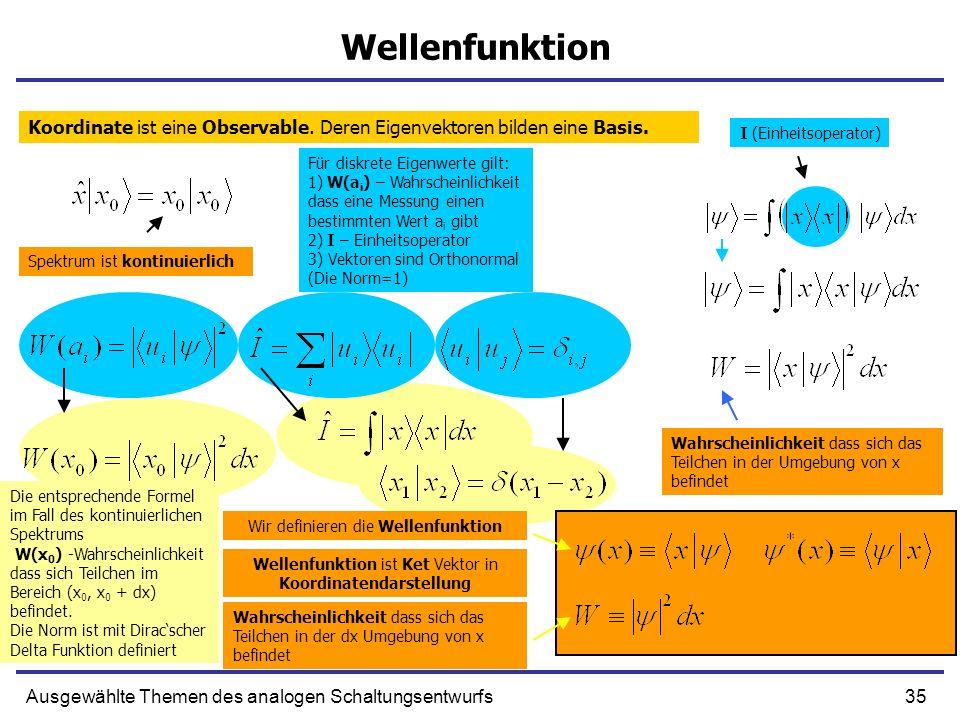 35Ausgewählte Themen des analogen Schaltungsentwurfs Wellenfunktion Koordinate ist eine Observable. Deren Eigenvektoren bilden eine Basis. I (Einheits