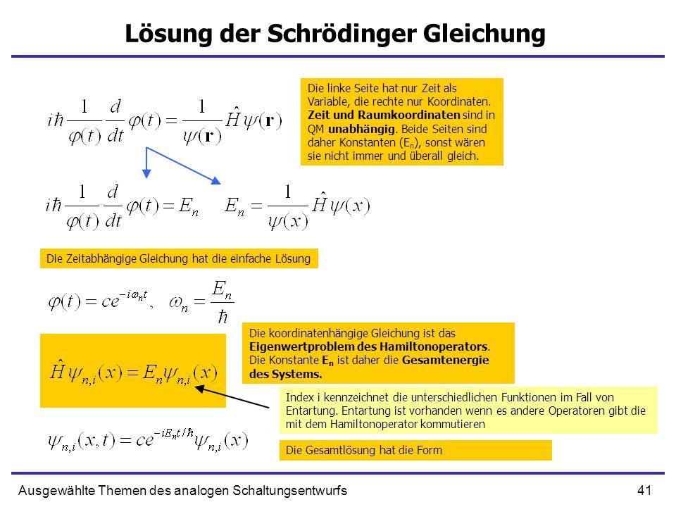 41Ausgewählte Themen des analogen Schaltungsentwurfs Lösung der Schrödinger Gleichung Die koordinatenhängige Gleichung ist das Eigenwertproblem des Ha