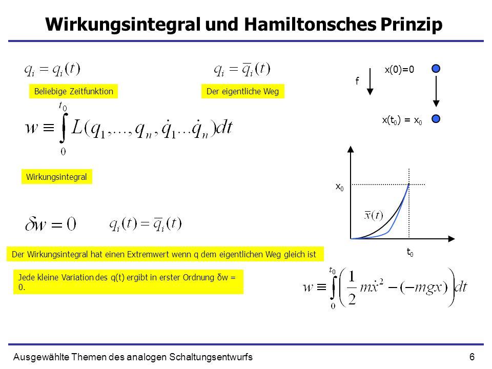 6Ausgewählte Themen des analogen Schaltungsentwurfs Wirkungsintegral und Hamiltonsches Prinzip f x(t 0 ) = x 0 x(0)=0 t0t0 x0x0 Wirkungsintegral Der e