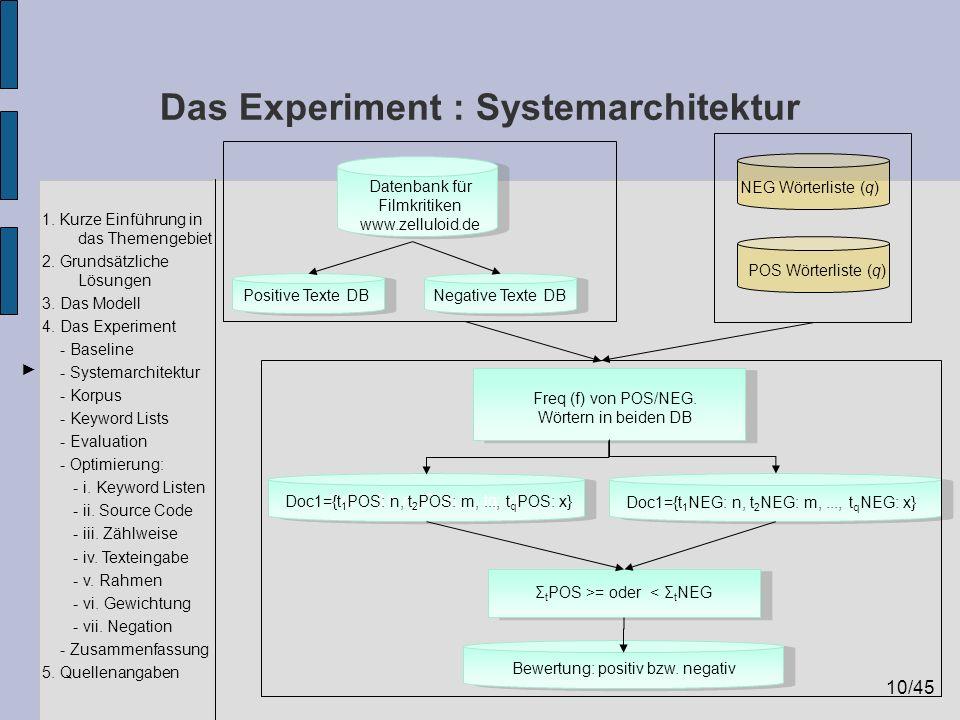 10/45 1. Kurze Einführung in das Themengebiet 2. Grundsätzliche Lösungen 3. Das Modell 4. Das Experiment - Baseline - Systemarchitektur - Korpus - Key