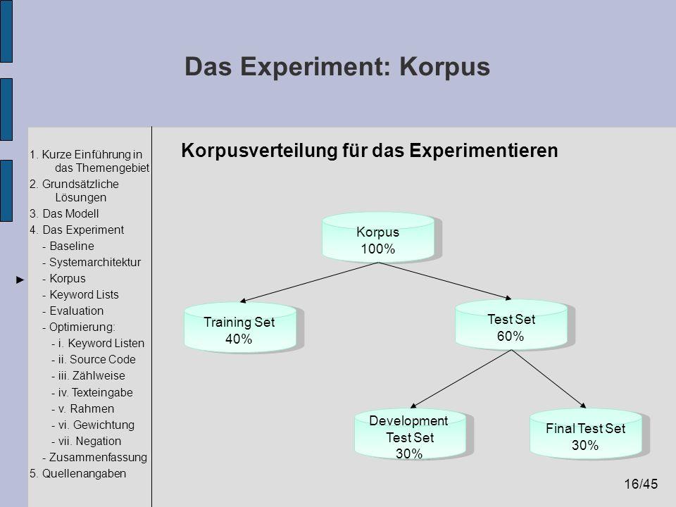 16/45 1. Kurze Einführung in das Themengebiet 2. Grundsätzliche Lösungen 3. Das Modell 4. Das Experiment - Baseline - Systemarchitektur - Korpus - Key