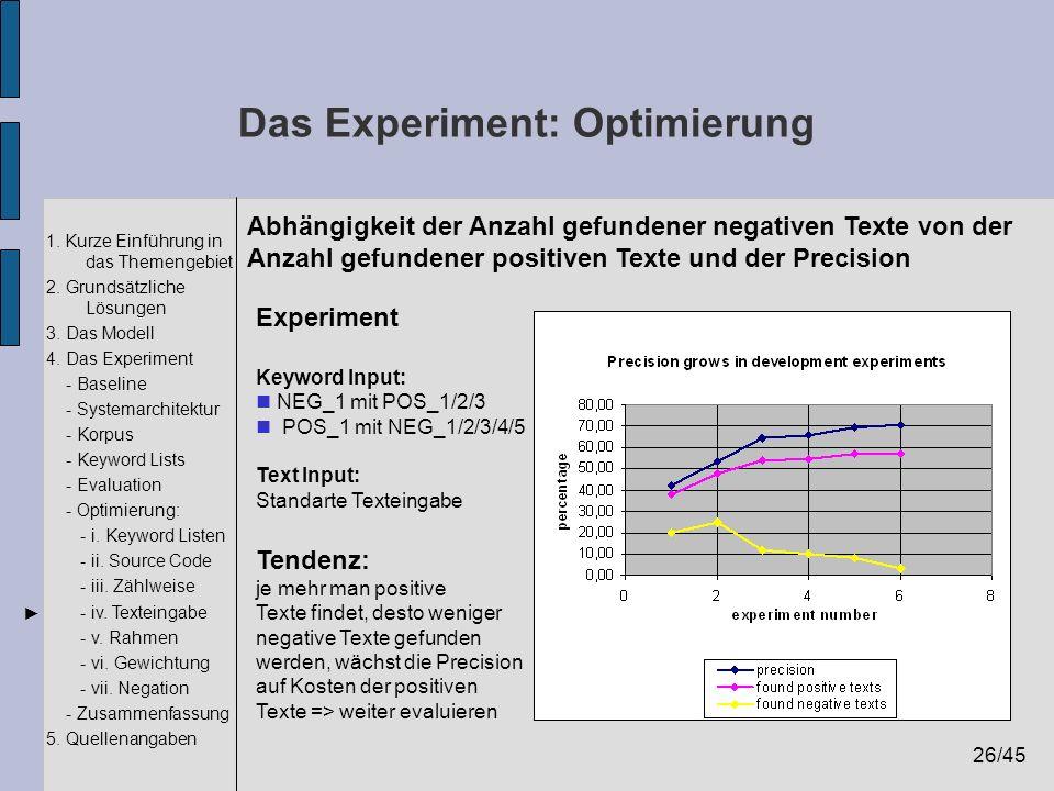 26/45 1. Kurze Einführung in das Themengebiet 2. Grundsätzliche Lösungen 3. Das Modell 4. Das Experiment - Baseline - Systemarchitektur - Korpus - Key