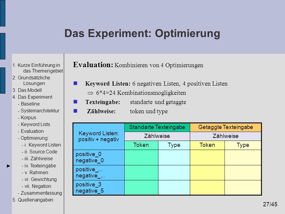 27/45 1. Kurze Einführung in das Themengebiet 2. Grundsätzliche Lösungen 3. Das Modell 4. Das Experiment - Baseline - Systemarchitektur - Korpus - Key