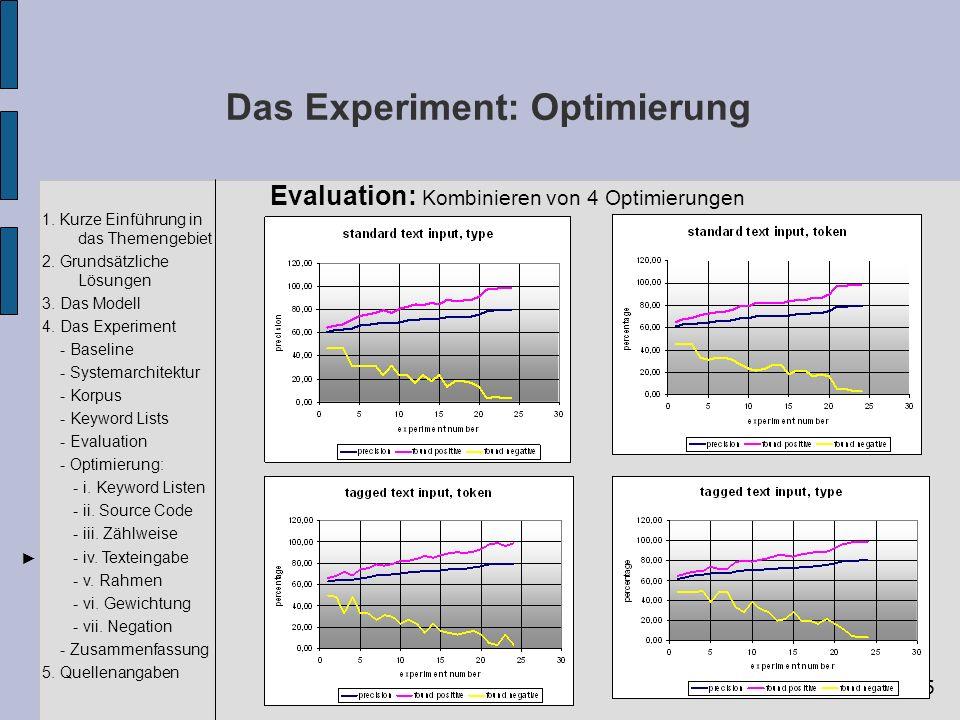 28/45 1. Kurze Einführung in das Themengebiet 2. Grundsätzliche Lösungen 3. Das Modell 4. Das Experiment - Baseline - Systemarchitektur - Korpus - Key
