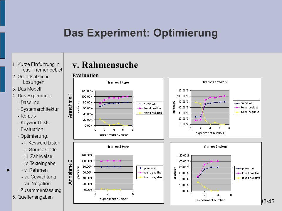 33/45 1. Kurze Einführung in das Themengebiet 2. Grundsätzliche Lösungen 3. Das Modell 4. Das Experiment - Baseline - Systemarchitektur - Korpus - Key