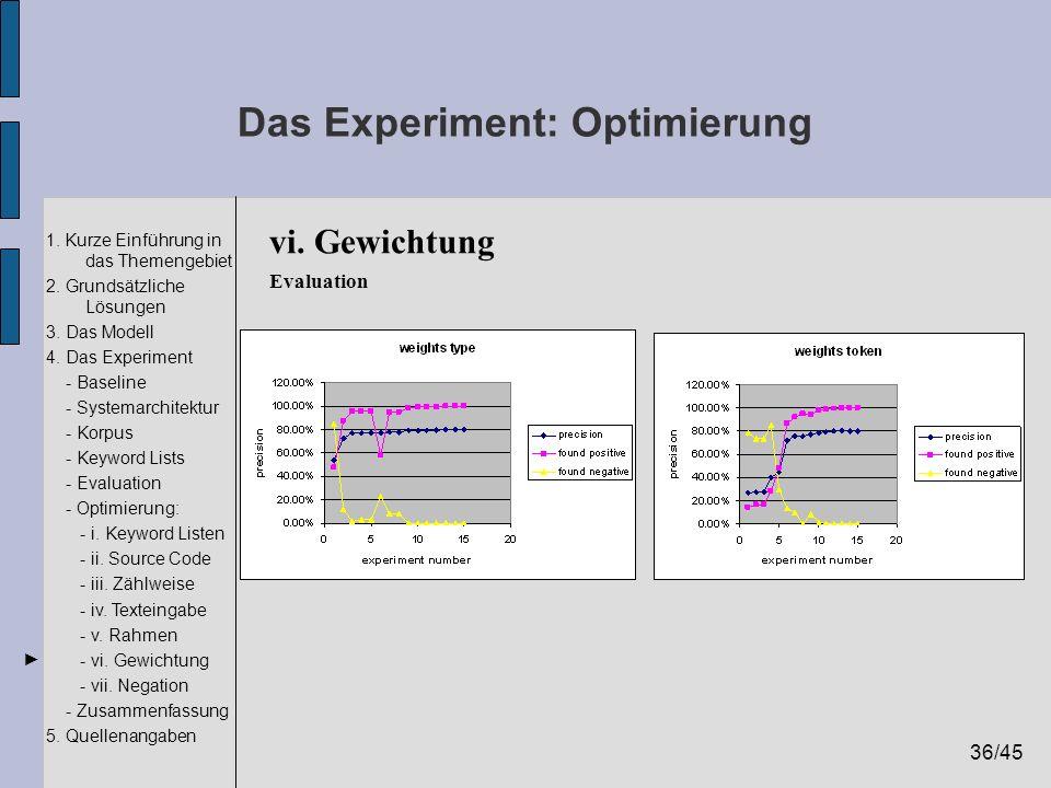 36/45 1. Kurze Einführung in das Themengebiet 2. Grundsätzliche Lösungen 3. Das Modell 4. Das Experiment - Baseline - Systemarchitektur - Korpus - Key