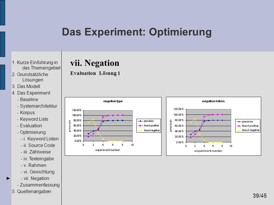 39/45 1. Kurze Einführung in das Themengebiet 2. Grundsätzliche Lösungen 3. Das Modell 4. Das Experiment - Baseline - Systemarchitektur - Korpus - Key