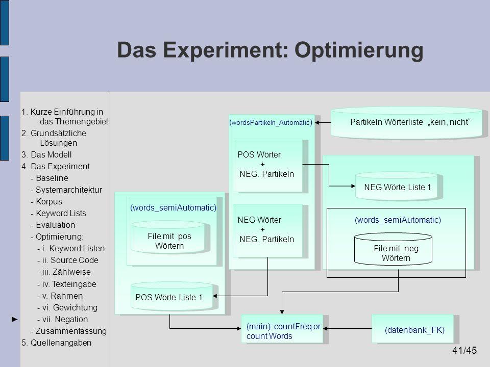 41/45 1. Kurze Einführung in das Themengebiet 2. Grundsätzliche Lösungen 3. Das Modell 4. Das Experiment - Baseline - Systemarchitektur - Korpus - Key