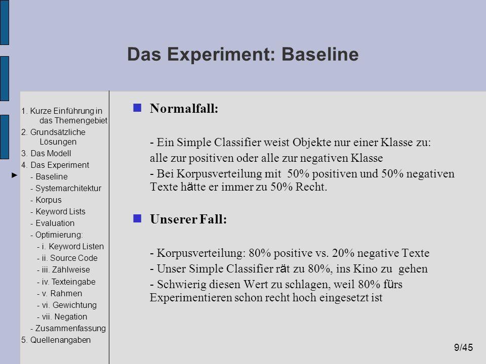 9/45 1. Kurze Einführung in das Themengebiet 2. Grundsätzliche Lösungen 3. Das Modell 4. Das Experiment - Baseline - Systemarchitektur - Korpus - Keyw