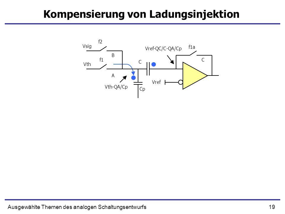 19Ausgewählte Themen des analogen Schaltungsentwurfs Kompensierung von Ladungsinjektion Vref Vsig Vth f1a f1 f2 C A B C Vref-QC/C-QA/Cp Vth-QA/Cp Cp