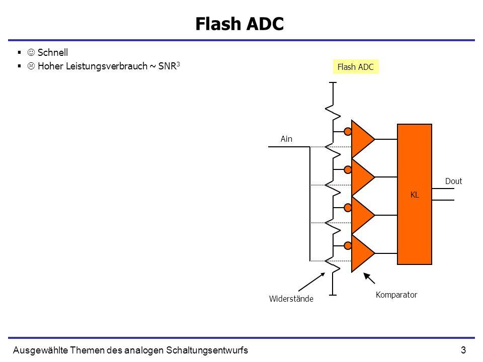 24Ausgewählte Themen des analogen Schaltungsentwurfs Zweistufiger Komparator Vref f1aa Vref-QD/C2-A1(Vsig-Vth) C2 D Vref Vsig Vth f1a f1 f2=1 C A B C Vref-QC/C+(Vsig-Vth) Vsig Cp