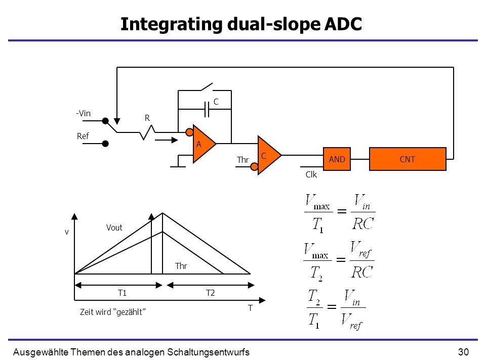 30Ausgewählte Themen des analogen Schaltungsentwurfs Integrating dual-slope ADC A -Vin Ref AND Clk CNT R C T v C Thr Zeit wird gezählt Thr Vout T1T2