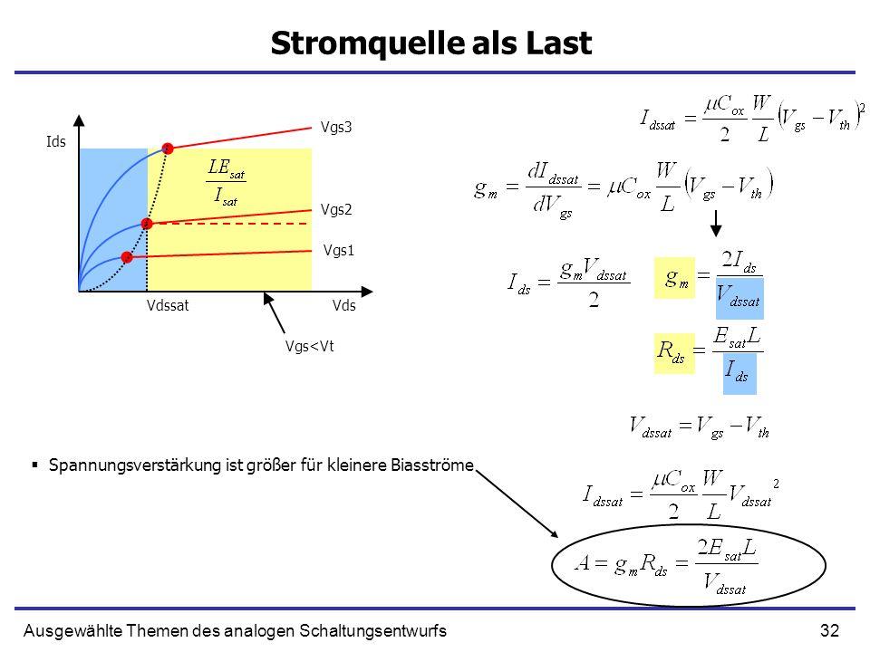 32Ausgewählte Themen des analogen Schaltungsentwurfs Stromquelle als Last Spannungsverstärkung ist größer für kleinere Biasströme Ids VdsVdssat Vgs1 V