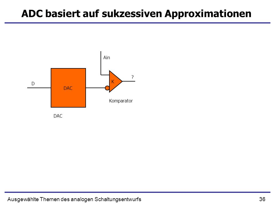 36Ausgewählte Themen des analogen Schaltungsentwurfs ADC basiert auf sukzessiven Approximationen DAC K Ain D ? DAC Komparator