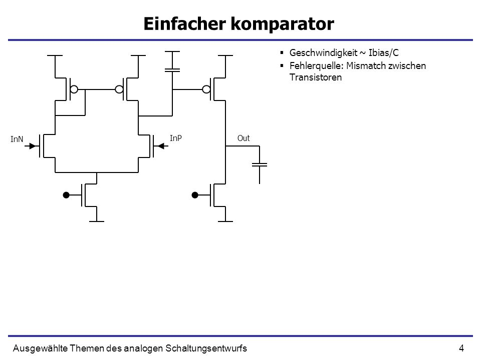105Ausgewählte Themen des analogen Schaltungsentwurfs Symmetry of the Differential Circuit VinP Ck1 Ck2 -Vref +Vref Ck2 Ck1del VinP S S SB InP Ck2 Ck1 Ck2del S InP -Vref+Vref To Comp VinN Ck1 Ck2 Ck1del S Ck2 InN Ck1 Ck2del Ck1 Ck2 S SB To Comp S S Ground in Single endend c.
