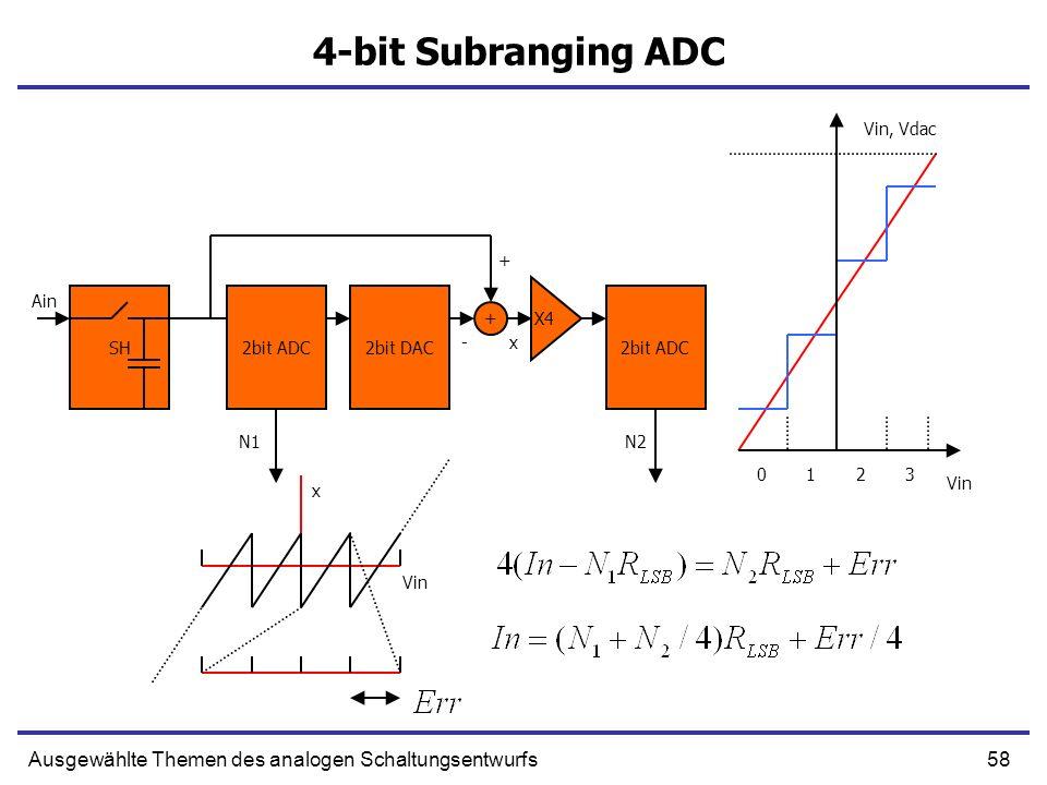 58Ausgewählte Themen des analogen Schaltungsentwurfs 4-bit Subranging ADC SH2bit ADC2bit DAC + 2bit ADC 0123 X4 Ain N1N2 Vin, Vdac Vin x x- +