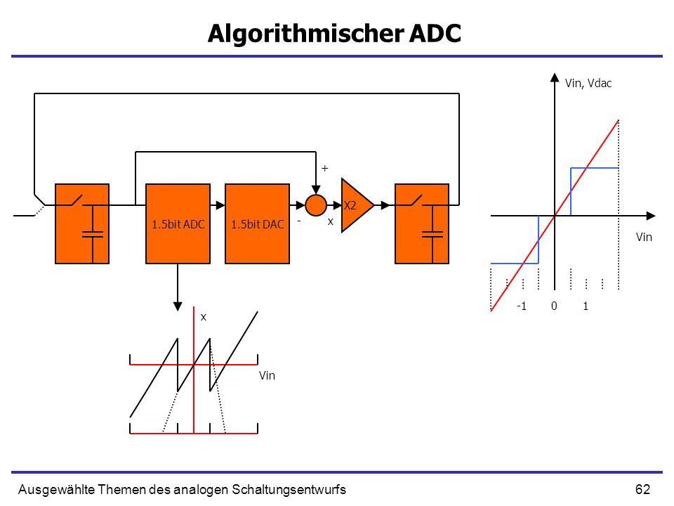 62Ausgewählte Themen des analogen Schaltungsentwurfs Algorithmischer ADC 1.5bit ADC1.5bit DAC X2 x- + x Vin 01 Vin, Vdac