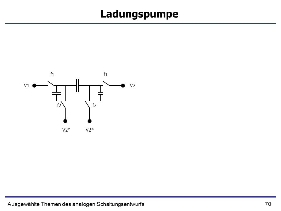 70Ausgewählte Themen des analogen Schaltungsentwurfs Ladungspumpe f1 f2 V1V2 V2*