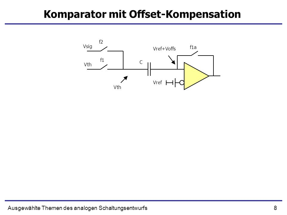9Ausgewählte Themen des analogen Schaltungsentwurfs Komparator mit Offset-Kompensation Vref Vsig Vth f1a f1 f2=1 C Vref+Voffs+(Vsig-Vth) Vsig