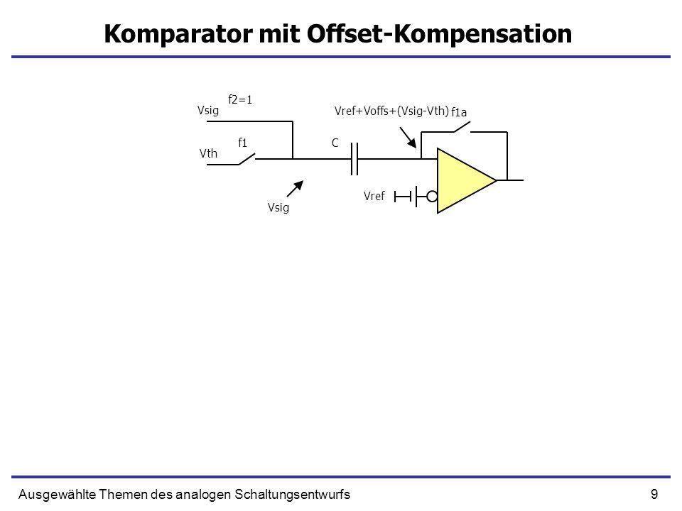 20Ausgewählte Themen des analogen Schaltungsentwurfs Kompensierung von Ladungsinjektion Vref Vsig Vth f1a f1 f2=1 C A B C Vref-QC/C+(Vsig-Vth) Vsig Cp