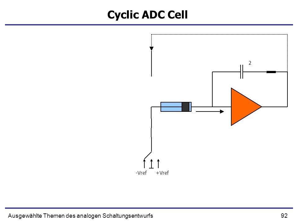 92Ausgewählte Themen des analogen Schaltungsentwurfs Cyclic ADC Cell -Vref+Vref 2