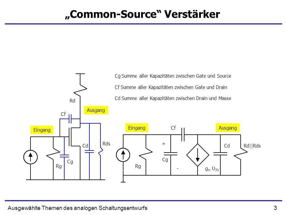 3Ausgewählte Themen des analogen Schaltungsentwurfs Common-Source Verstärker + g m U IN Cg Summe aller Kapazitäten zwischen Gate und Source Cf CdRd||Rds Rg - EingangAusgang Cg Cf Summe aller Kapazitäten zwischen Gate und Drain Cd Summe aller Kapazitäten zwischen Drain und Masse Eingang Ausgang Rg Rd Cg Cf Cd Rds