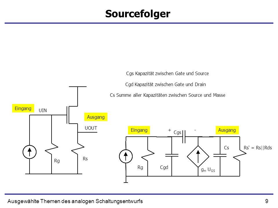 9Ausgewählte Themen des analogen Schaltungsentwurfs Sourcefolger UIN UOUT Eingang Ausgang + g m U GS Cgd Cgs CsRs = Rs||Rds Rg -EingangAusgang Cgs Kapazität zwischen Gate und Source Cgd Kapazität zwischen Gate und Drain Cs Summe aller Kapazitäten zwischen Source und Masse Rs Rg