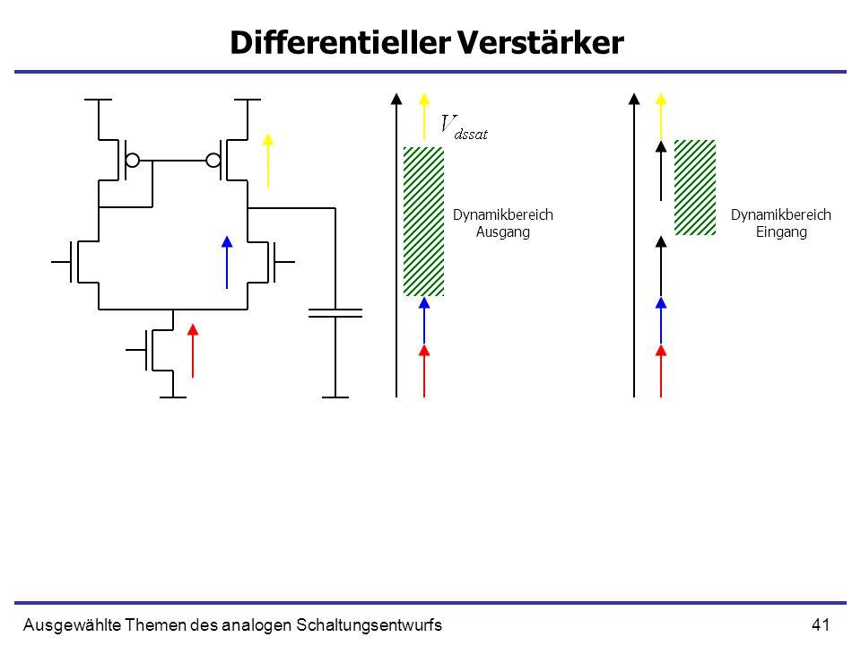 41Ausgewählte Themen des analogen Schaltungsentwurfs Differentieller Verstärker Dynamikbereich Ausgang Dynamikbereich Eingang