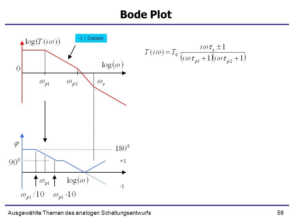 56Ausgewählte Themen des analogen Schaltungsentwurfs Bode Plot -1 / Dekade +1