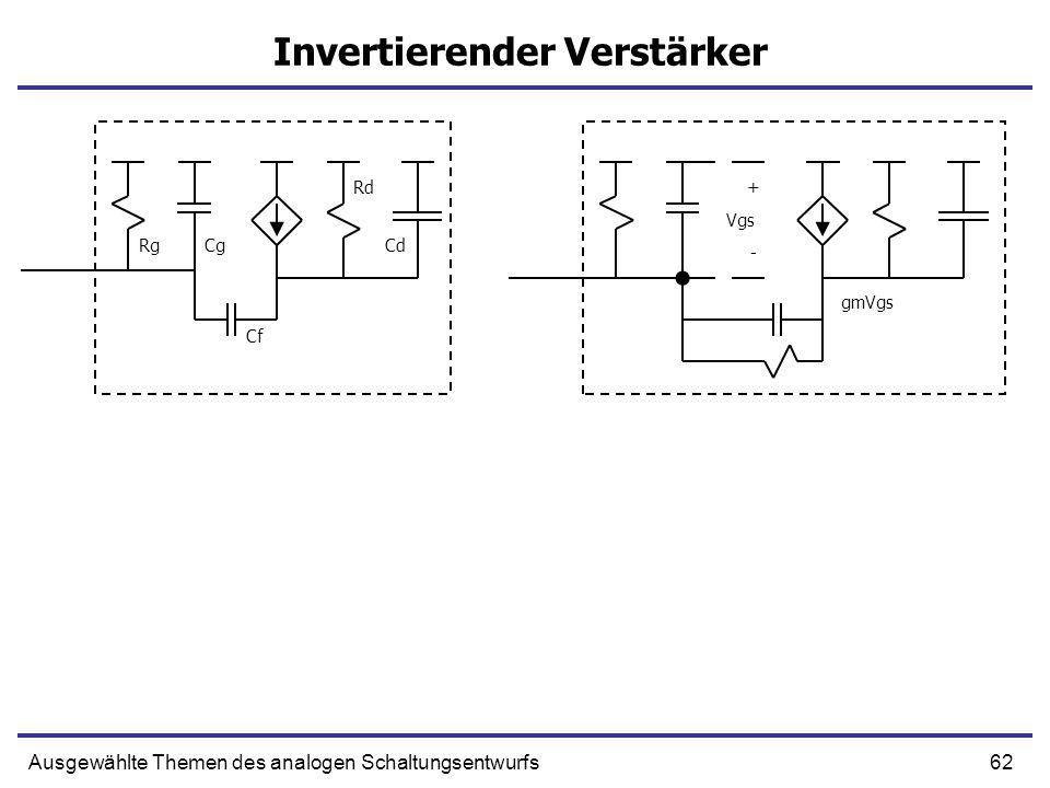 62Ausgewählte Themen des analogen Schaltungsentwurfs Invertierender Verstärker + - RgCg Cf Cd Rd Vgs gmVgs