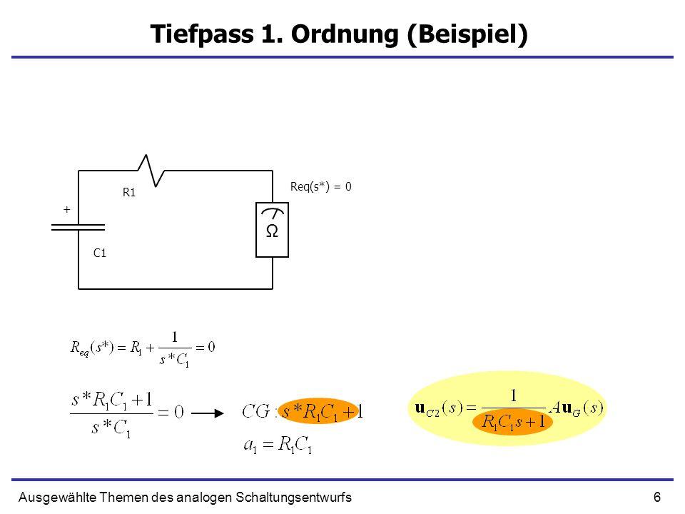 6Ausgewählte Themen des analogen Schaltungsentwurfs Tiefpass 1. Ordnung (Beispiel) C1 R1 + Ω Req(s*) = 0
