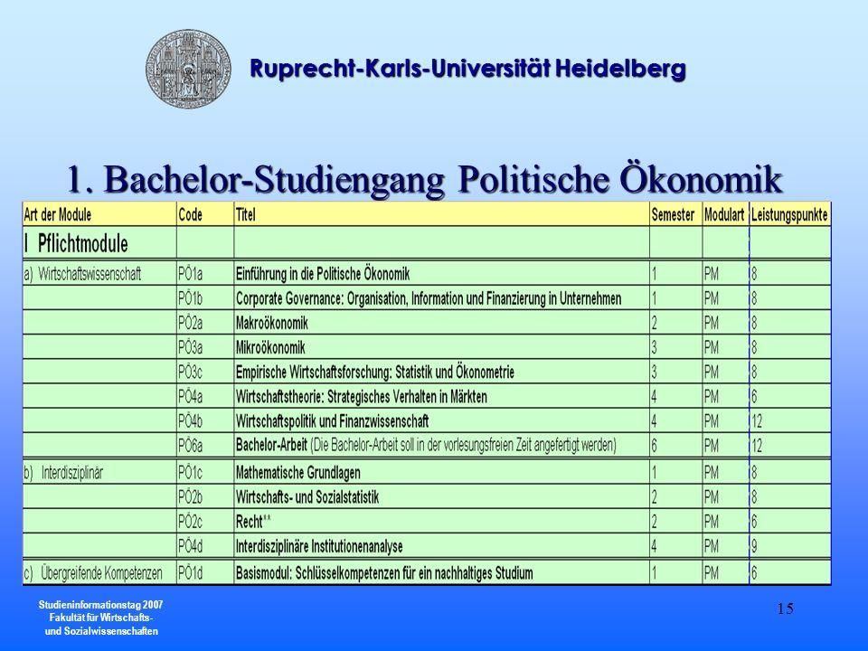 Studieninformationstag 2007 Fakultät für Wirtschafts- und Sozialwissenschaften Ruprecht-Karls-Universität Heidelberg 15 1. Bachelor-Studiengang Politi