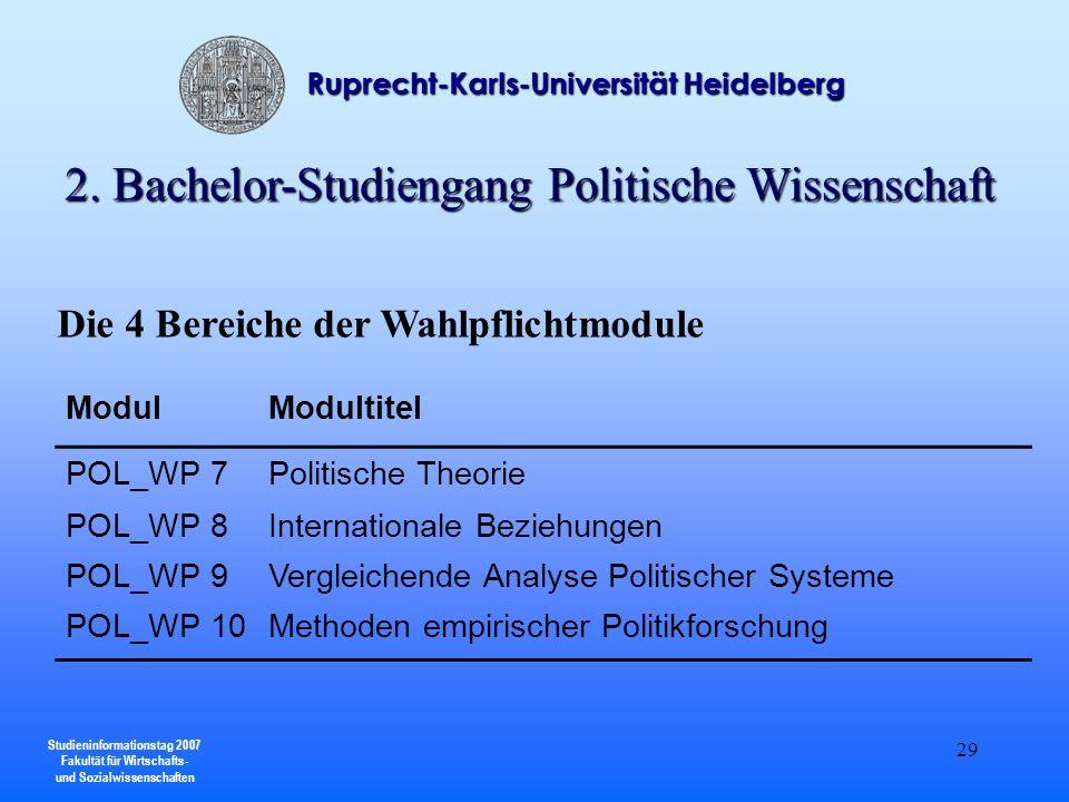 Studieninformationstag 2007 Fakultät für Wirtschafts- und Sozialwissenschaften Ruprecht-Karls-Universität Heidelberg 29 ModulModultitel POL_WP 7Politi
