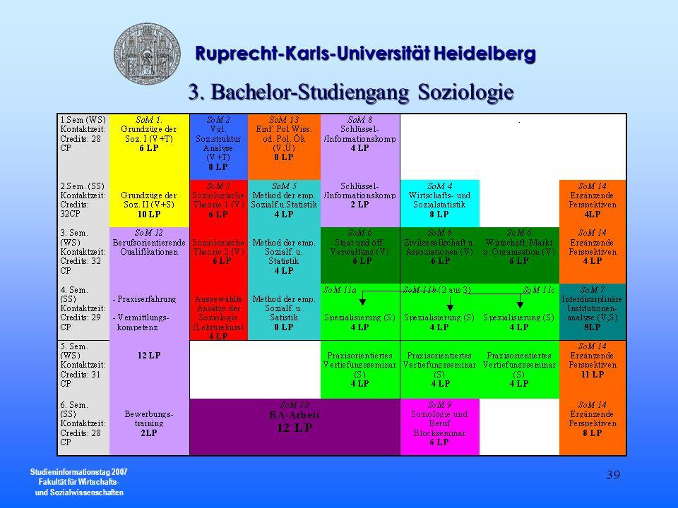 Studieninformationstag 2007 Fakultät für Wirtschafts- und Sozialwissenschaften Ruprecht-Karls-Universität Heidelberg 39 3. Bachelor-Studiengang Soziol