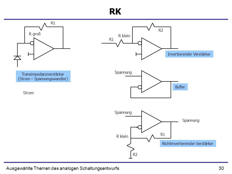 30Ausgewählte Themen des analogen Schaltungsentwurfs RK Transimpedanzverstärker (Strom – Spannungswandler) Invertierender Verstärker Buffer Nichtinver