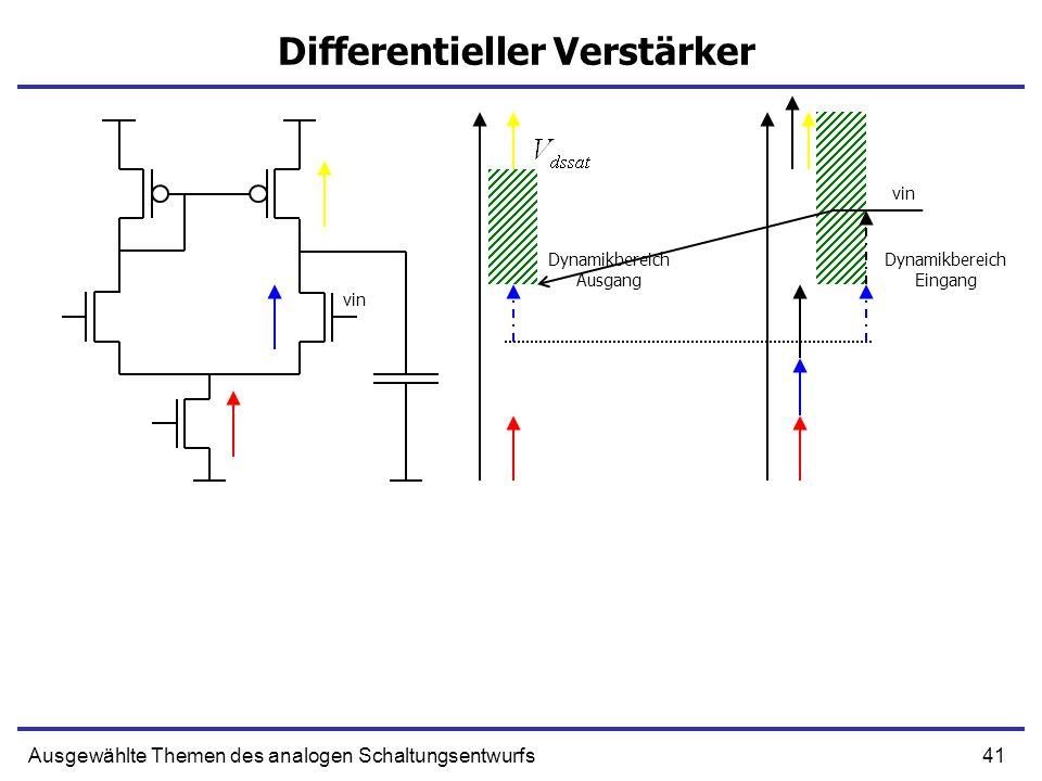 41Ausgewählte Themen des analogen Schaltungsentwurfs Differentieller Verstärker Dynamikbereich Ausgang Dynamikbereich Eingang vin