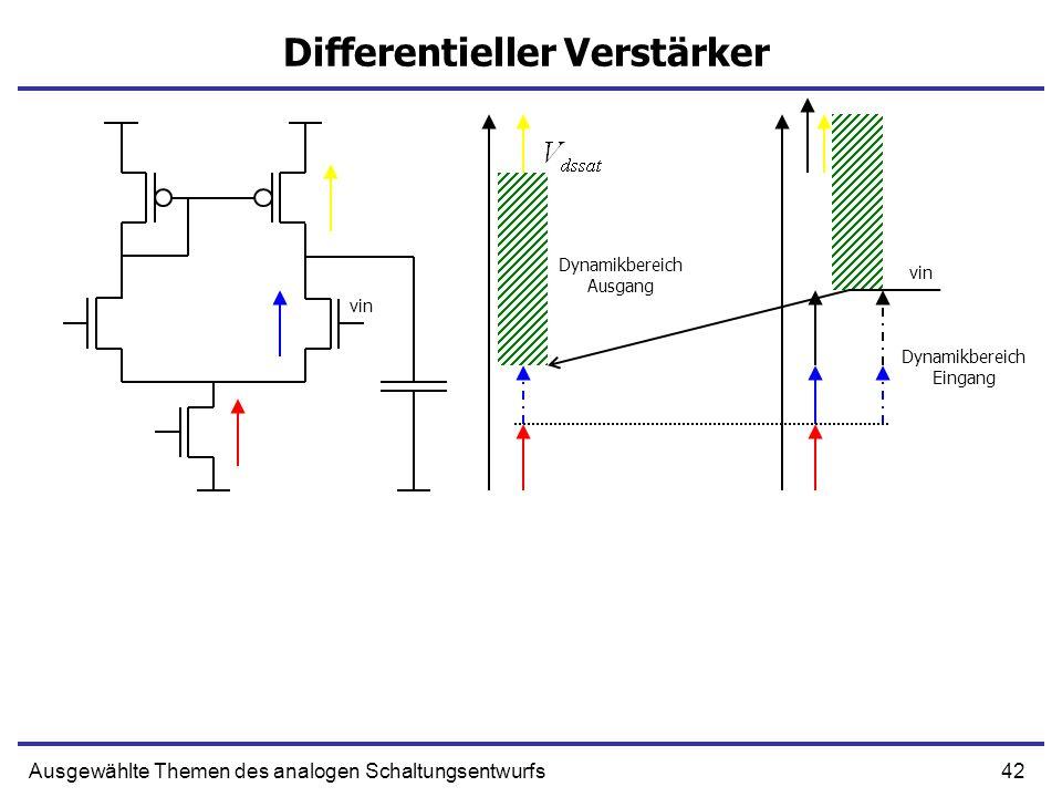 42Ausgewählte Themen des analogen Schaltungsentwurfs Differentieller Verstärker Dynamikbereich Ausgang Dynamikbereich Eingang vin