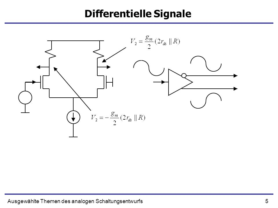 16Ausgewählte Themen des analogen Schaltungsentwurfs Differentielle Stromverstärkung Vdiff/2 Masse ~ Masse Vdiff/2 V=0 0