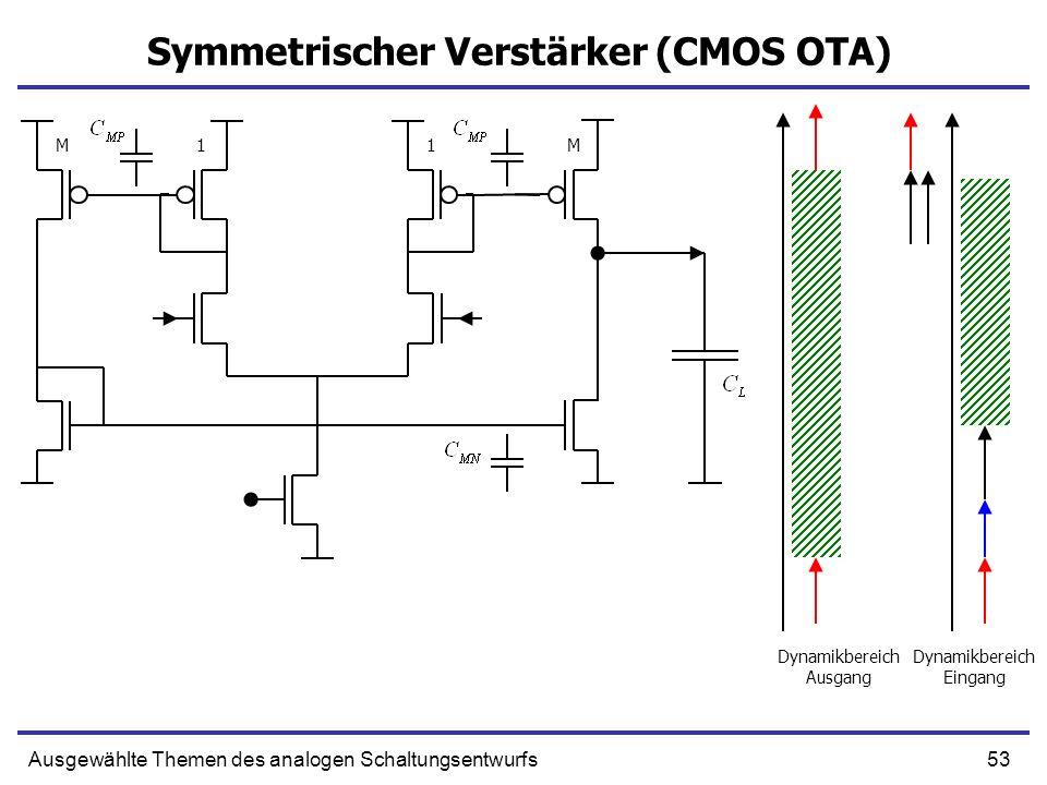 53Ausgewählte Themen des analogen Schaltungsentwurfs Symmetrischer Verstärker (CMOS OTA) 1MM1 Dynamikbereich Ausgang Dynamikbereich Eingang