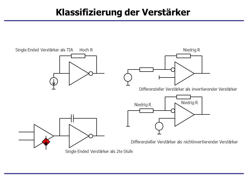 Klassifizierung der Verstärker Single Ended Verstärker als TIA Single Ended Verstärker als 2te Stufe Differenzieller Verstärker als nichtinvertierende