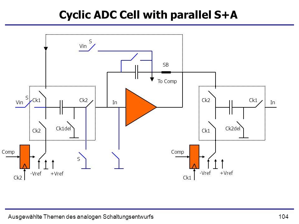 104Ausgewählte Themen des analogen Schaltungsentwurfs Cyclic ADC Cell with parallel S+A Vin Ck1 Ck2 -Vref+Vref Ck2 Ck1del Vin S S SB In Ck2 Ck1 Ck2del