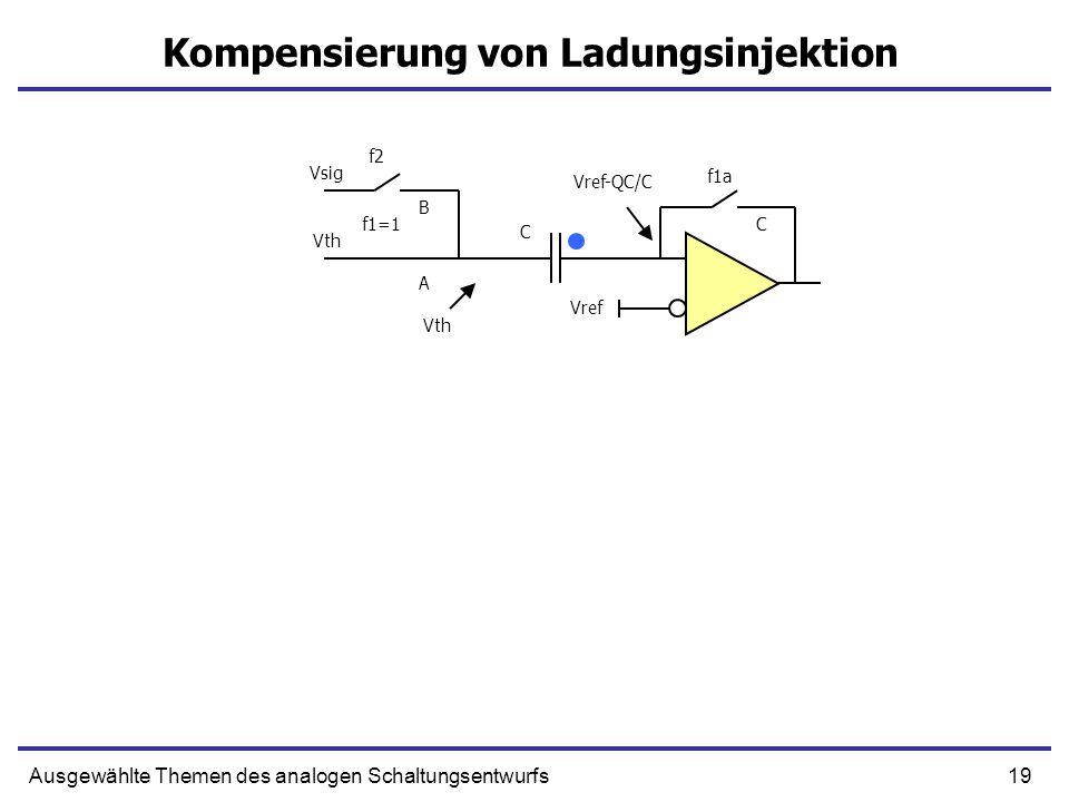 19Ausgewählte Themen des analogen Schaltungsentwurfs Kompensierung von Ladungsinjektion Vref Vsig Vth f1a f1=1 f2 C A B C Vref-QC/C Vth