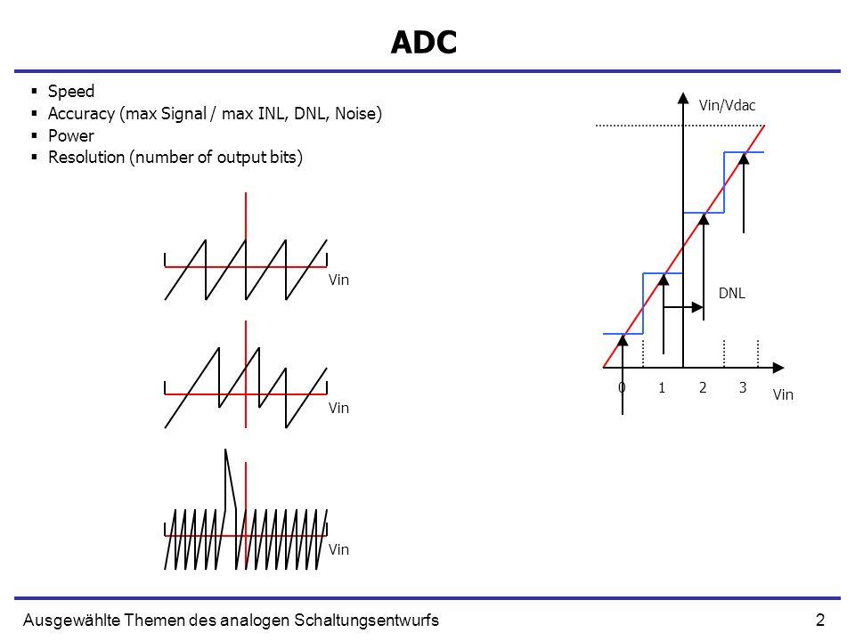 2Ausgewählte Themen des analogen Schaltungsentwurfs ADC Speed Accuracy (max Signal / max INL, DNL, Noise) Power Resolution (number of output bits) 012