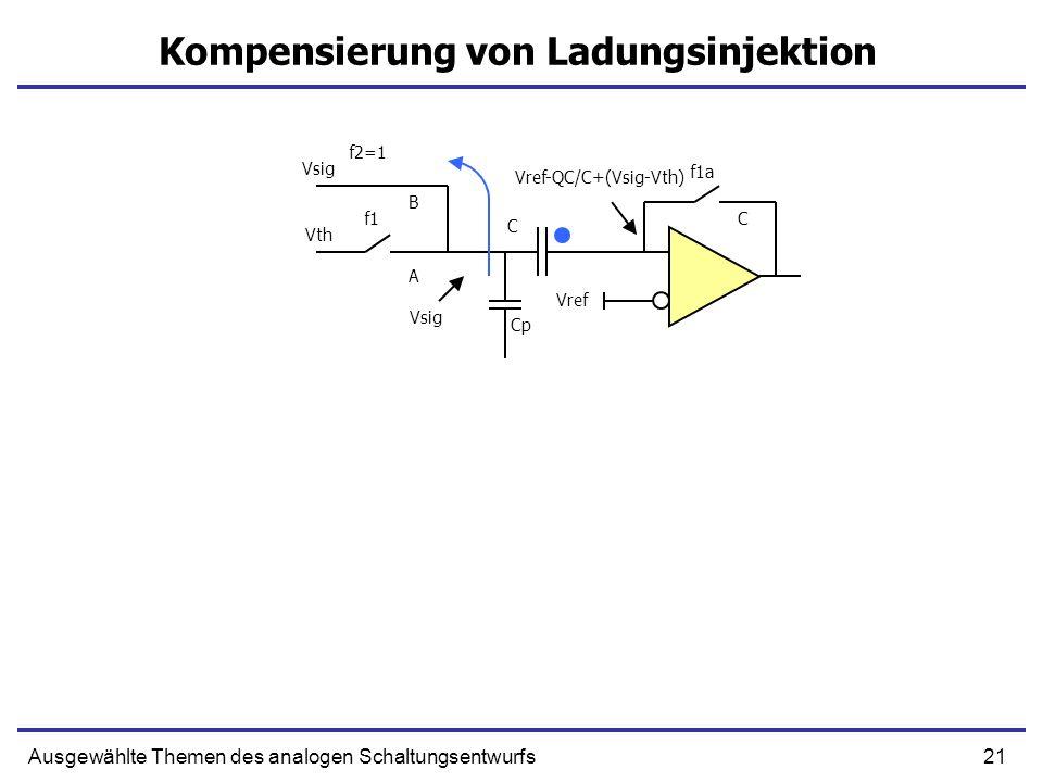 21Ausgewählte Themen des analogen Schaltungsentwurfs Kompensierung von Ladungsinjektion Vref Vsig Vth f1a f1 f2=1 C A B C Vref-QC/C+(Vsig-Vth) Vsig Cp