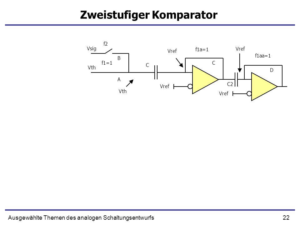 22Ausgewählte Themen des analogen Schaltungsentwurfs Zweistufiger Komparator Vref f1aa=1 Vref Vsig Vth f1a=1 f1=1 f2 C Vref Vth A B C C2 D