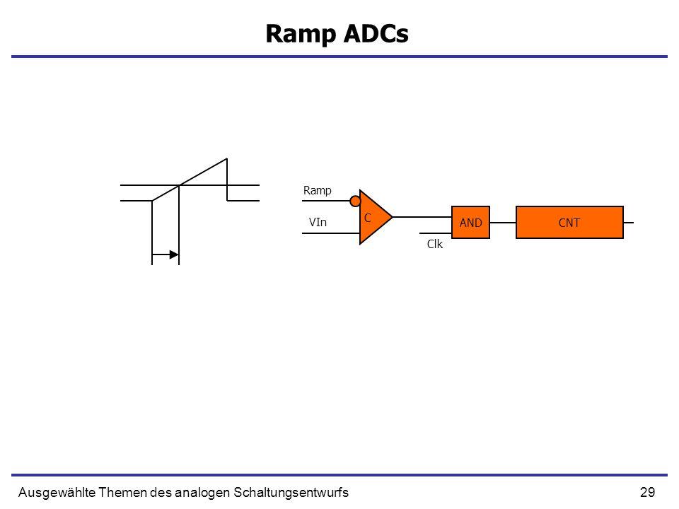 29Ausgewählte Themen des analogen Schaltungsentwurfs Ramp ADCs C VIn Ramp AND Clk CNT