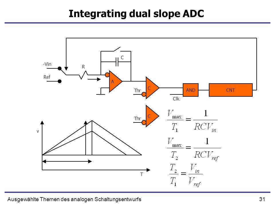 31Ausgewählte Themen des analogen Schaltungsentwurfs Integrating dual slope ADC A C -Vin Ref Thr AND Clk CNT R C T v C Thr