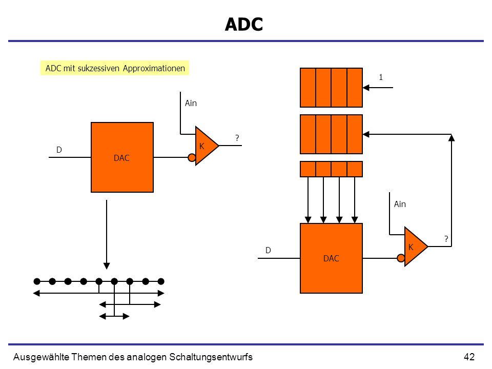 42Ausgewählte Themen des analogen Schaltungsentwurfs ADC DAC K Ain D ? ADC mit sukzessiven Approximationen DAC K Ain D ? 1